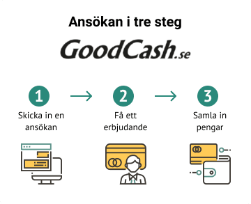 GoodCash